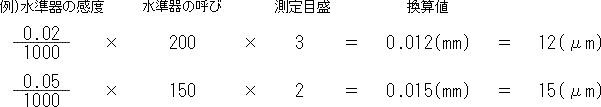 換算値の計算方法